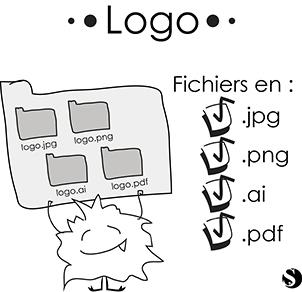 Tout les fichiers à avoir pour son logo